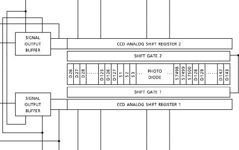 東芝CCD線性圖像傳感器TCD1702C數據手冊