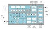 智联安科技采用Cortex-M4/M0双核NB-IoT芯片完成运营商测试