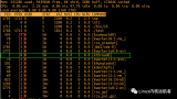 深入淺析Linux內核之內核線程(上)