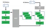 正温系数(PTC)加热器的应用及其它汽车应用产品详解介绍