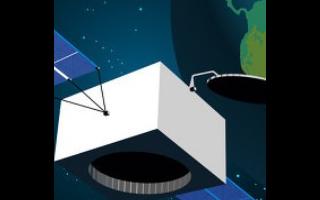 衛星定位實現智能放牧