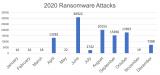 深度解讀涉及網絡安全的三大關鍵威脅