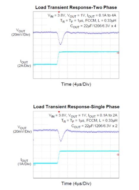 基于电源管理芯片RTQ2134-QA进行光电式焊接检查封装
