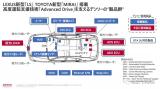 解析豐田L4級自動駕駛計算平臺