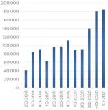 特斯拉發布2021年Q1財報:總營收103.89億美元