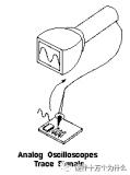 图文详解示波器拆了之后的内部结构(下)