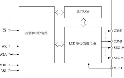6*4 LCD控制驱动电路芯片VK1024B