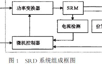 基于TMS320F240 DSP的开关磁阻电机控制系统