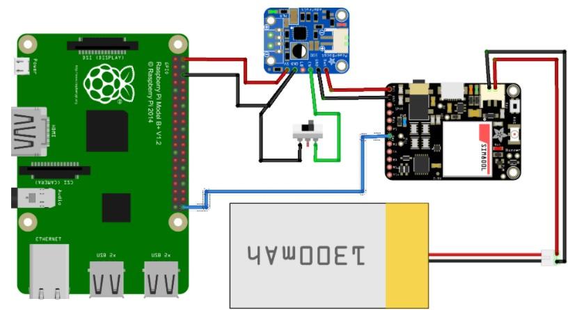 基于FONA通过UART与Raspberry Pi进行通讯的方案介绍
