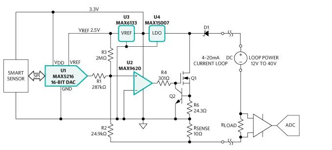 高精度工业环路供电的传感器变送器:蒙特雷子系统参考设计