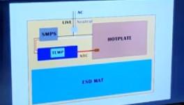 """基于制作"""" DIY SMT电磁炉""""的实施过程"""