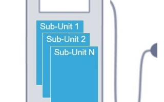 DC充電系統架構及主要適用的ST產品介紹