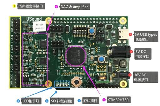 基于USound公司的先进个人MEMS技术应用音频系统