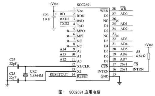 全双工通用异步收发器SCC2619的性能特性、功能及应用