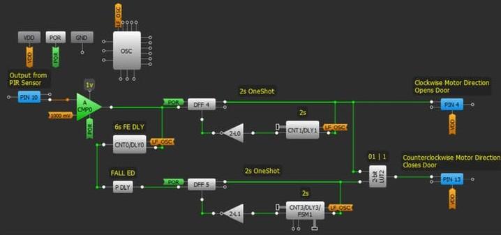 基于创建被动式红外自动门控制系统的GreenPAK设计