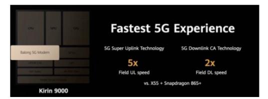 5G技术:SUL 在弱覆盖场景表现如何?