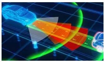 24GHz 和 77G 车载雷达的未来发展趋势调研分析