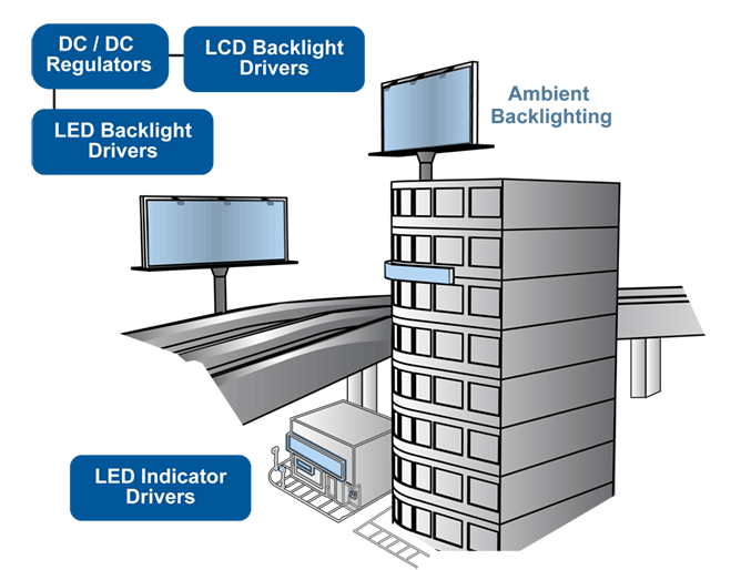 磁傳感器和功率IC的工業應用 Allegro電動機驅動器解決方案