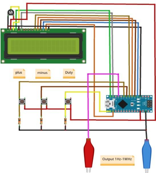 方波發生器如何在引腳9產生PWM信號?