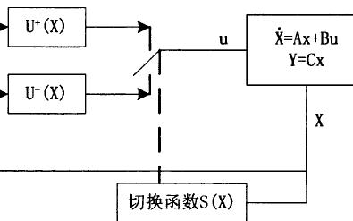 基于DSP的永磁同步电机驱动系统设计方案