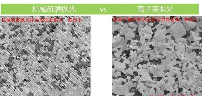 新型高端电容切片制样方式:氩离子研磨抛光/离子研磨CP