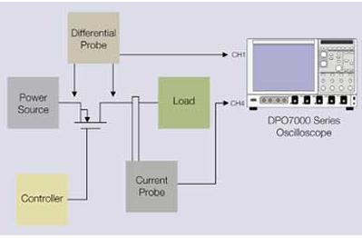 探究嵌入式设计技术在选择电源FET中的应用