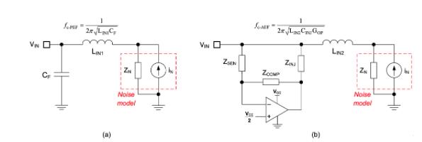 集成式有源EMI濾波器如何通過降低EMI并縮小電源尺寸?