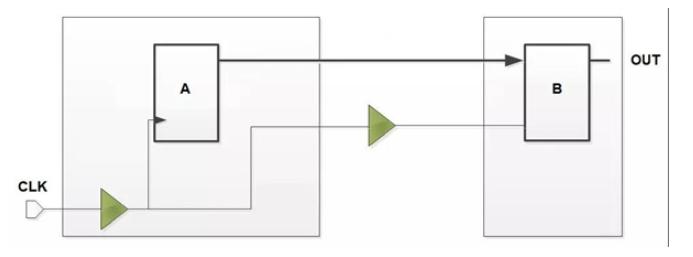 详解XTAL振荡器电路设计和布局技巧