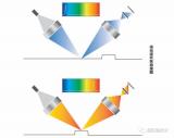 海伯森正式發布中國首臺3D線光譜共焦傳感器