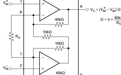 精密儀器放大器INA126/INA2126規格說明書