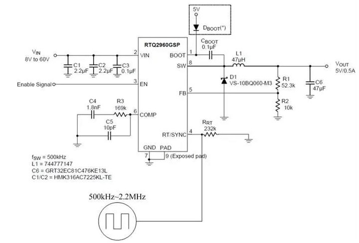 為什么外同步時鐘信號頻率不能高于電阻設定的工作頻率?