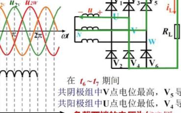 為何交流電源變直流電源時電壓會增加1.4倍