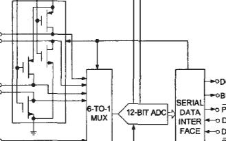 基于ADS7843控制芯片和单片机实现应用系统的...