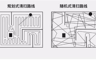 扫地机器人智能化升级之路:智能决策是关键