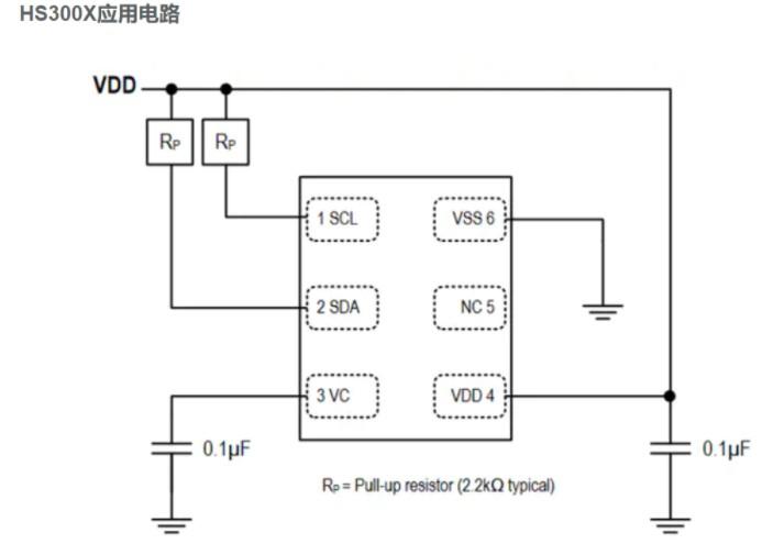 基于HS300X系列温湿度传感器的技术特点