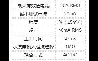 高频电流探头PT-350的特点及应用