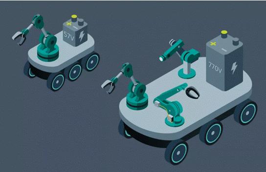 探索典型机器人系统供电网络架构设计方案