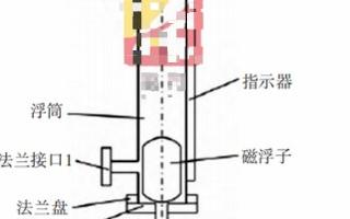 磁翻板液位计的工作原理