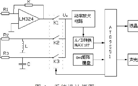 基于單片機的簡易RLC電橋測試儀