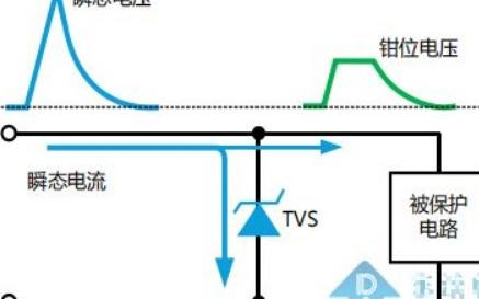 TVS二極管P6KE6.8CA參數介紹