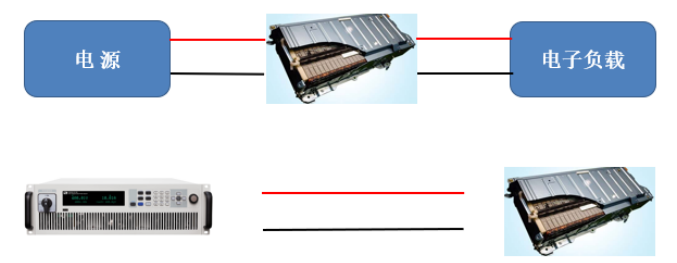 如何高效完成电池充放电测试及数据采集?