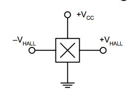 淺談霍爾效應技術對電器設計的影響