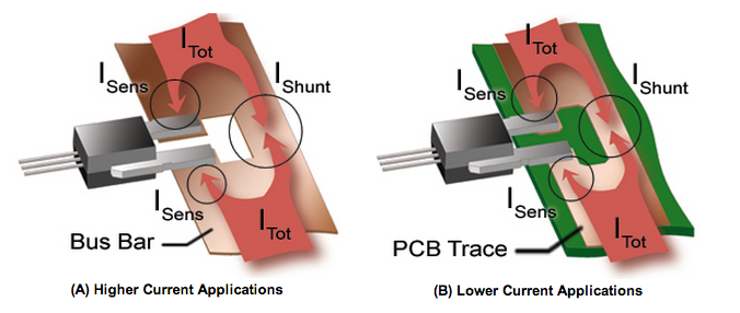 基于线性霍尔效应的磁场感应电路的分流器配置