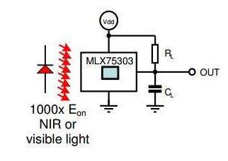 MLX75303光学开关SensorEyeC的两个应用原理