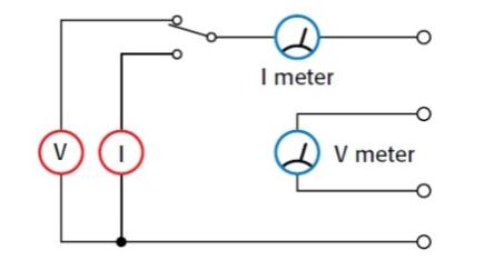 一文解析源测量单元(SMU)仪器
