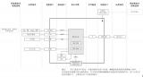 ZLG电力测温系统化解决方案介绍