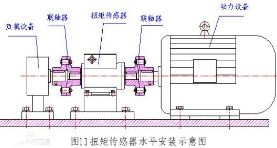 扭矩传感器安装方式_汽车扭矩传感器在哪