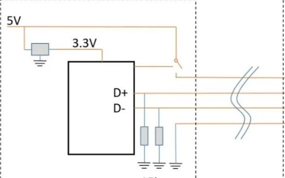 什么是USB?USB的物理层和协议层有什么区别?