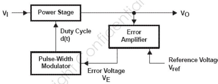 开关电源环路设计与计算课件下载