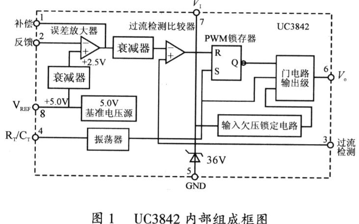 基于UC3842的单端反激式开关电源设计方案